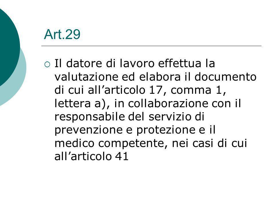 Art.29 Il datore di lavoro effettua la valutazione ed elabora il documento di cui allarticolo 17, comma 1, lettera a), in collaborazione con il respon
