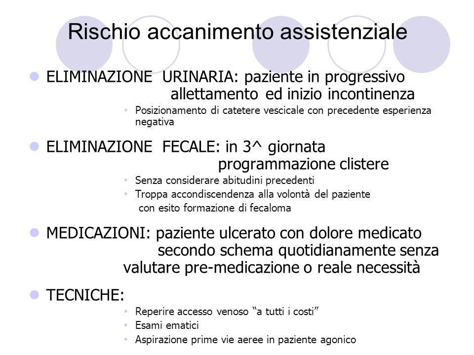 Rischio accanimento assistenziale ELIMINAZIONE URINARIA: paziente in progressivo allettamento ed inizio incontinenza Posizionamento di catetere vescic