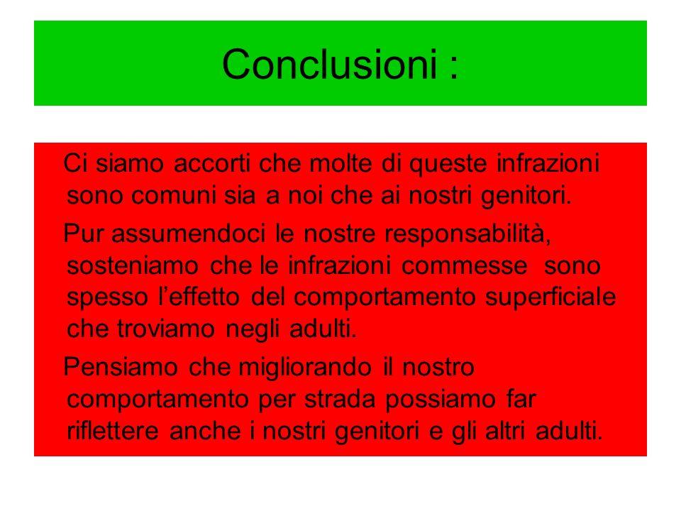 Conclusioni : Ci siamo accorti che molte di queste infrazioni sono comuni sia a noi che ai nostri genitori. Pur assumendoci le nostre responsabilità,