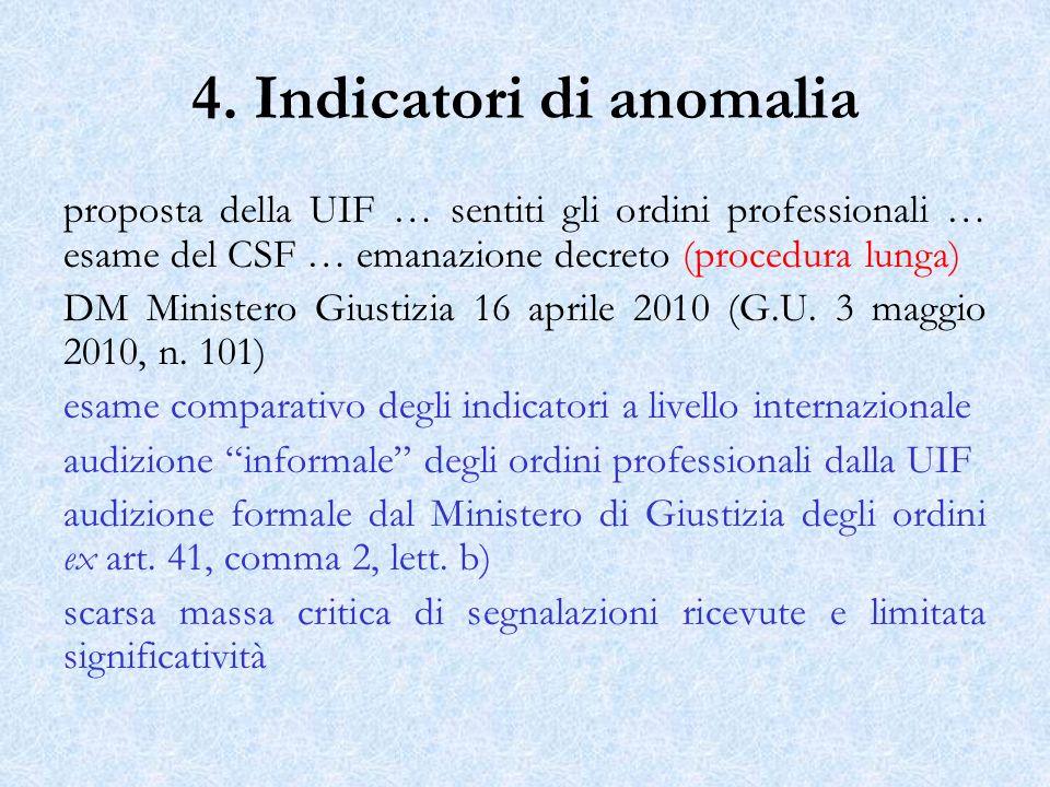 4. Indicatori di anomalia proposta della UIF … sentiti gli ordini professionali … esame del CSF … emanazione decreto (procedura lunga) DM Ministero Gi