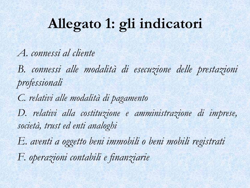 Allegato 1: gli indicatori A.connessi al cliente B.