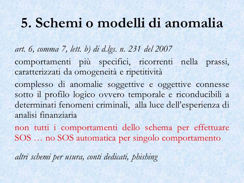 5.Schemi o modelli di anomalia art. 6, comma 7, lett.