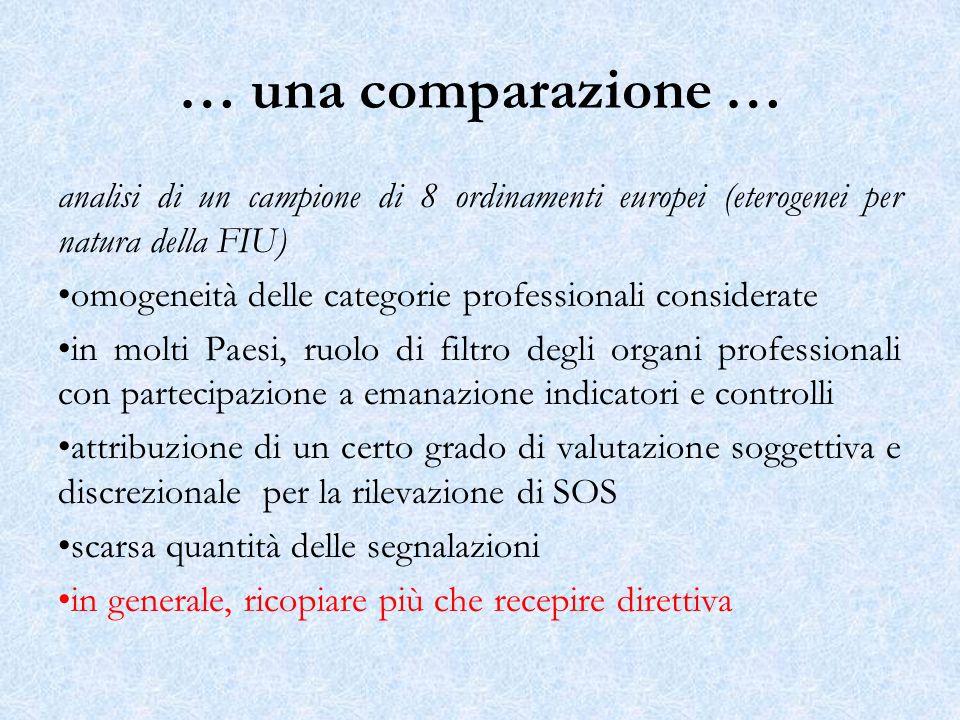 … una comparazione … analisi di un campione di 8 ordinamenti europei (eterogenei per natura della FIU) omogeneità delle categorie professionali consid