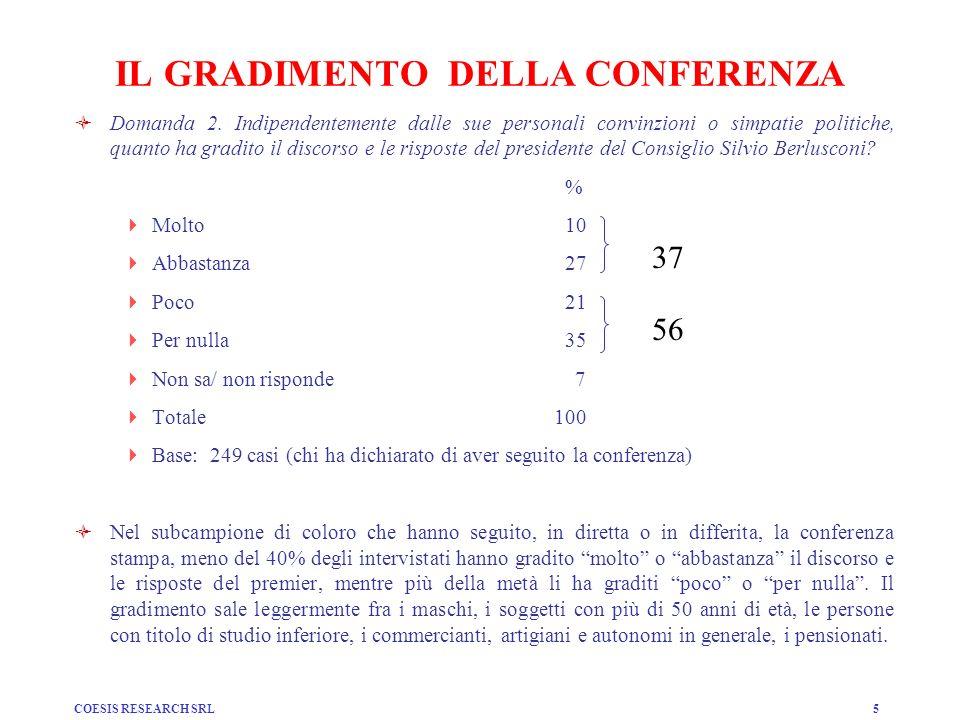 COESIS RESEARCH SRL5 IL GRADIMENTO DELLA CONFERENZA Domanda 2.