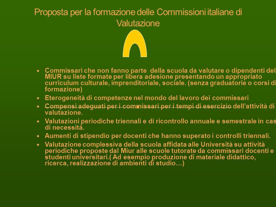 Commissari che non fanno parte della scuola da valutare o dipendenti del MIUR su liste formate per libera adesione presentando un appropriato curricul
