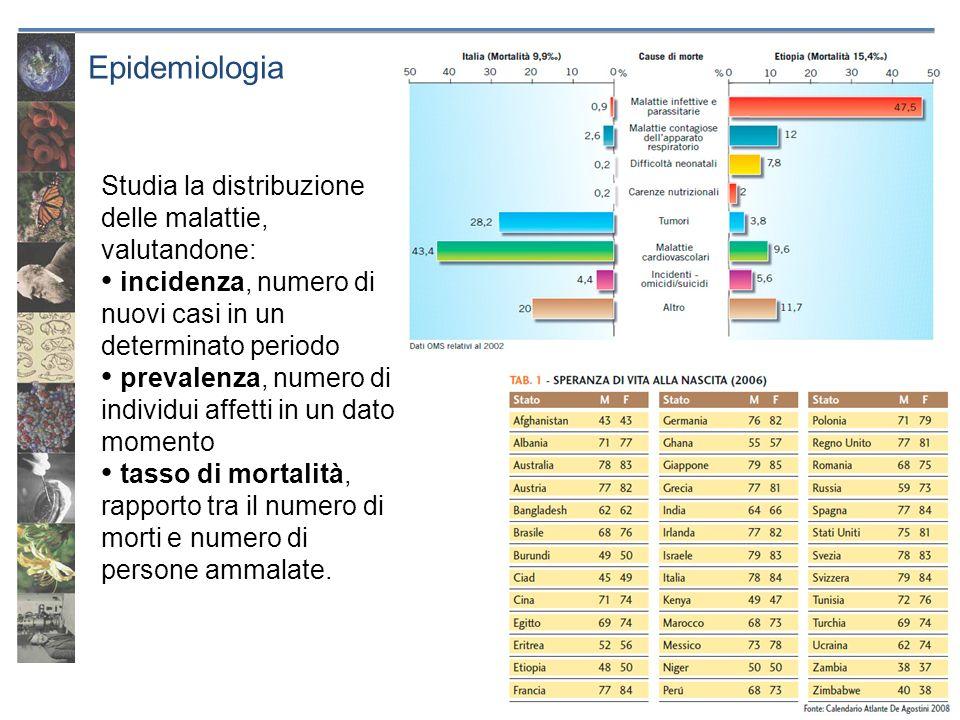 Epidemiologia Studia la distribuzione delle malattie, valutandone: incidenza, numero di nuovi casi in un determinato periodo prevalenza, numero di ind