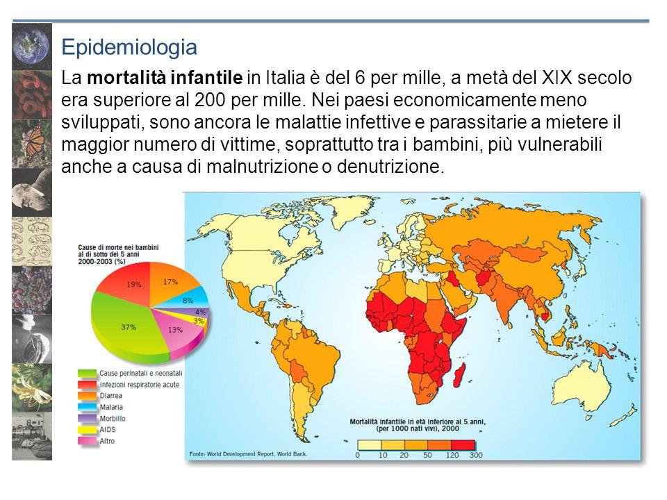 Epidemiologia La mortalità infantile in Italia è del 6 per mille, a metà del XIX secolo era superiore al 200 per mille. Nei paesi economicamente meno