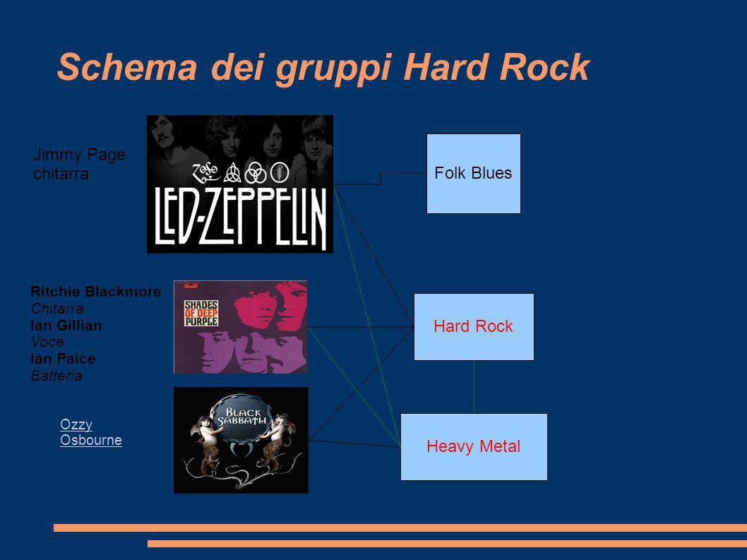 Schema dei gruppi Hard Rock Folk Blues Hard Rock Heavy Metal Ozzy Osbourne Ritchie Blackmore Chitarra Ian Gillian Voce Ian Paice Batteria Jimmy Page c