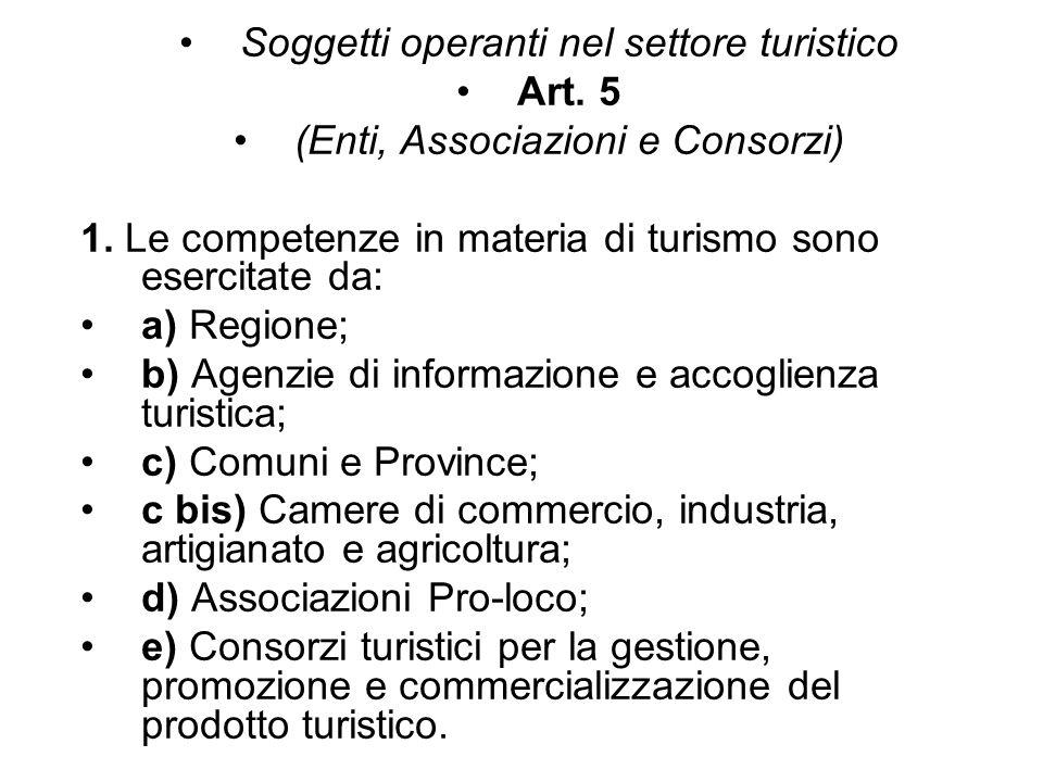 CAPO II Strutture ricettive alberghiere Art.64 (Definizione e tipologia) 1.