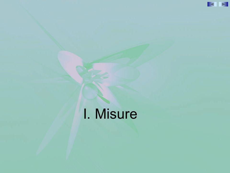 I. Misure