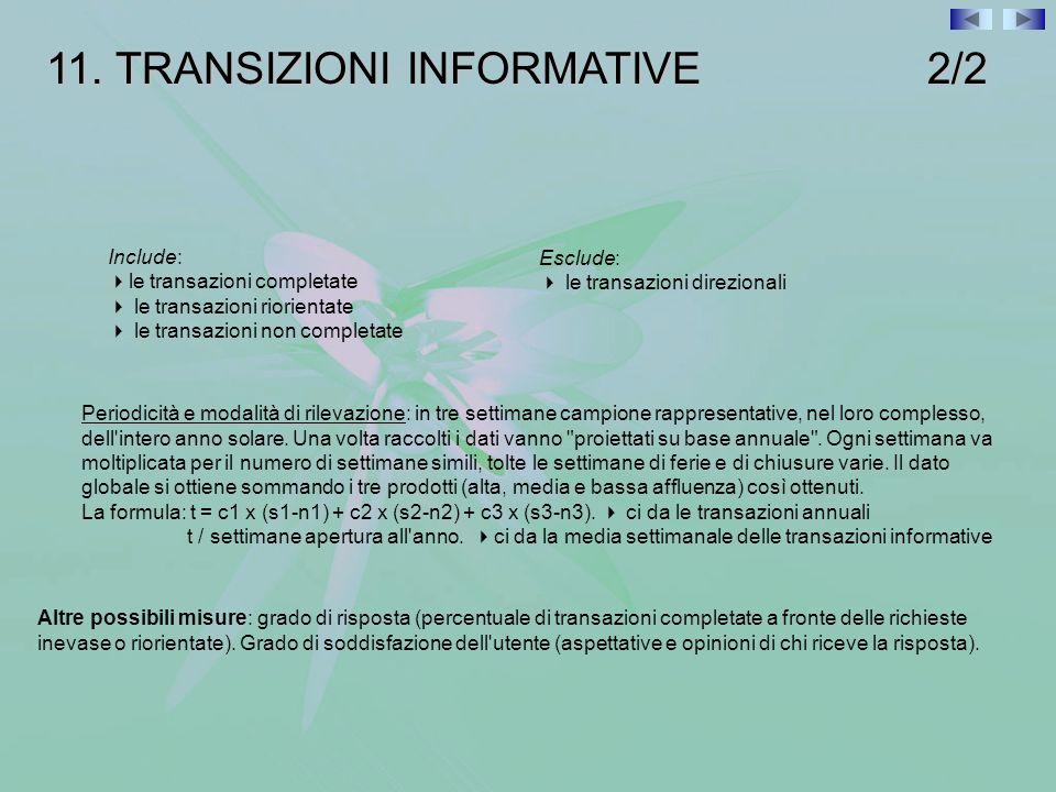 11. TRANSIZIONI INFORMATIVE 2/2 Include: le transazioni completate le transazioni riorientate le transazioni non completate Esclude: le transazioni di