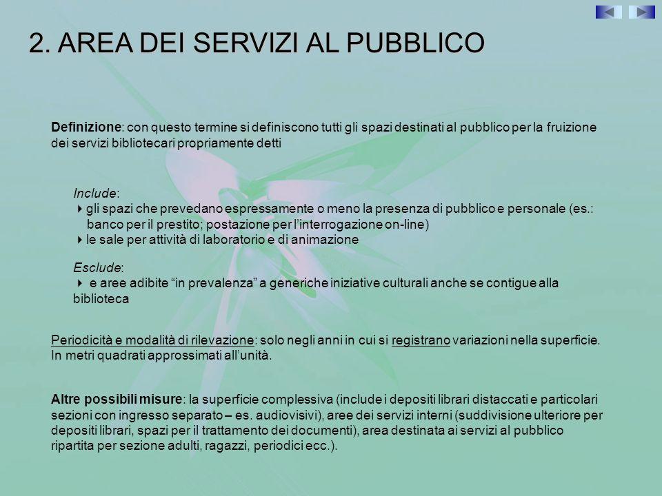 2. AREA DEI SERVIZI AL PUBBLICO Definizione: con questo termine si definiscono tutti gli spazi destinati al pubblico per la fruizione dei servizi bibl