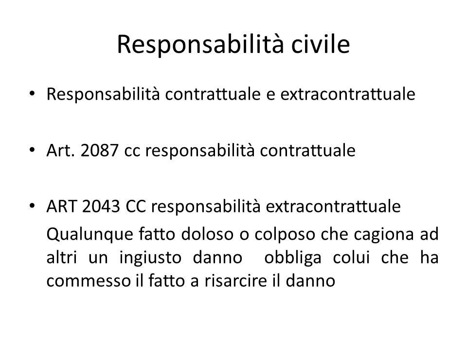 Responsabilità civile Responsabilità contrattuale e extracontrattuale Art. 2087 cc responsabilità contrattuale ART 2043 CC responsabilità extracontrat