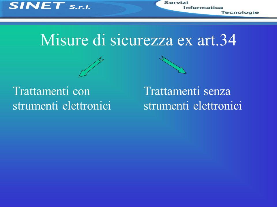 Misure di sicurezza ex art.34 Trattamenti con strumenti elettronici Trattamenti senza strumenti elettronici