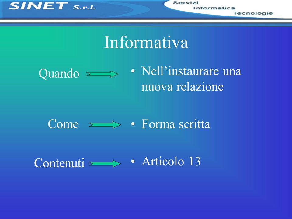 Informativa Nellinstaurare una nuova relazione Forma scritta Articolo 13 Quando Come Contenuti