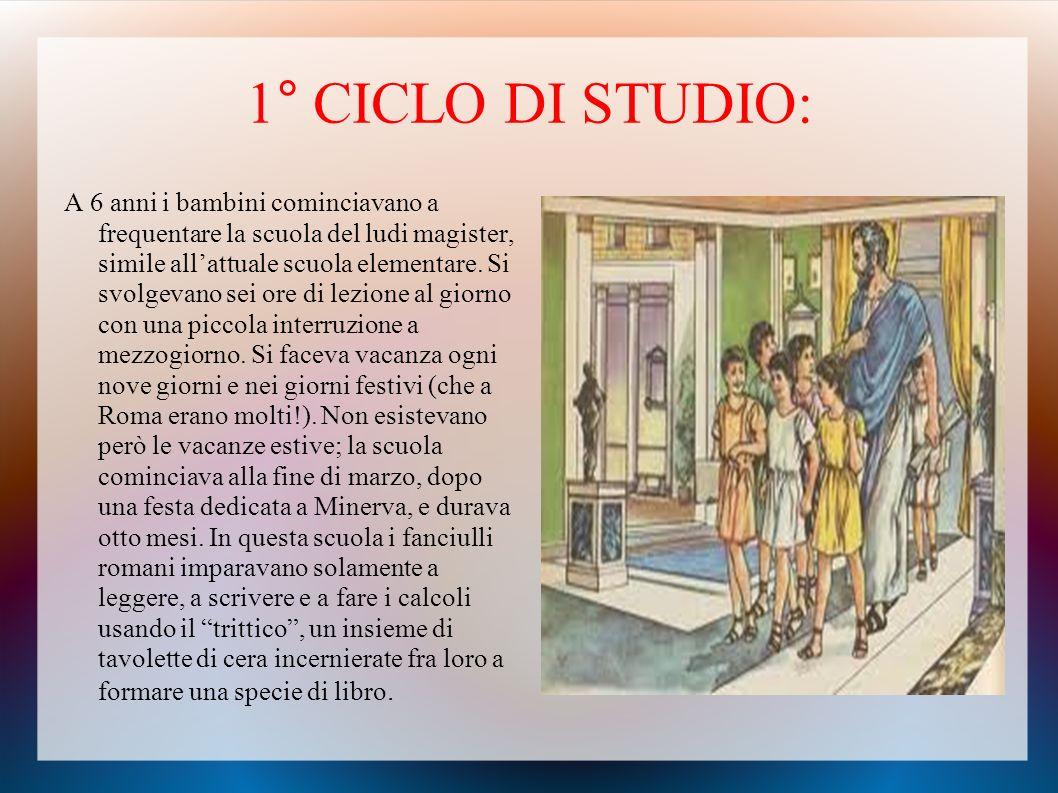 LE ETA' DI STUDIO: I ragazzi romani(solo sesso maschile) studiavano in varie CLASSI,dopo l' insegnamento del padre, dai 6 anni ai 17 anni durante i qu
