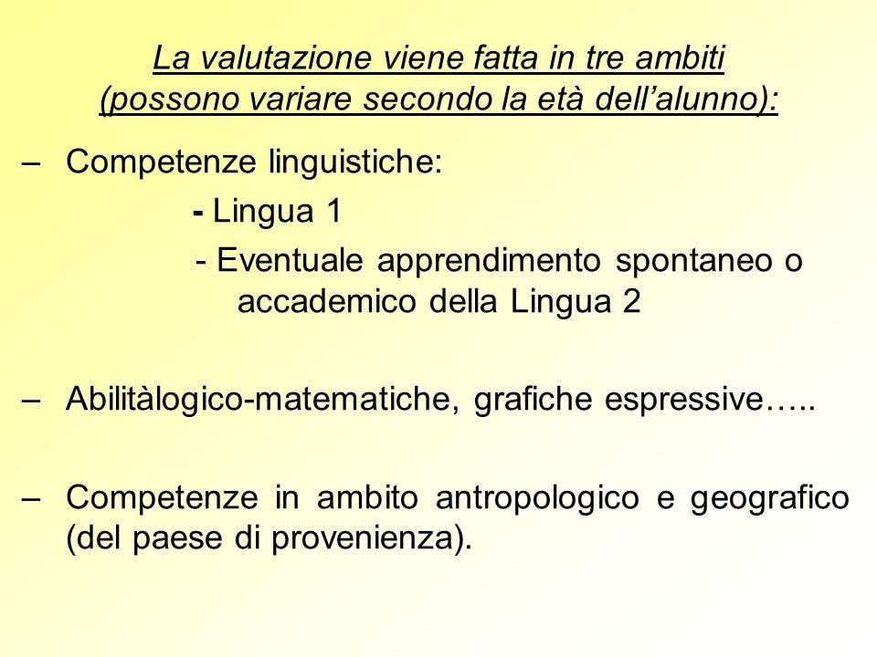 La valutazione viene fatta in tre ambiti (possono variare secondo la età dellalunno): –Competenze linguistiche: - Lingua 1 - Eventuale apprendimento s