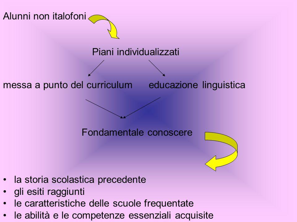 Alunni non italofoni Piani individualizzati messa a punto del curriculum educazione linguistica Fondamentale conoscere la storia scolastica precedente