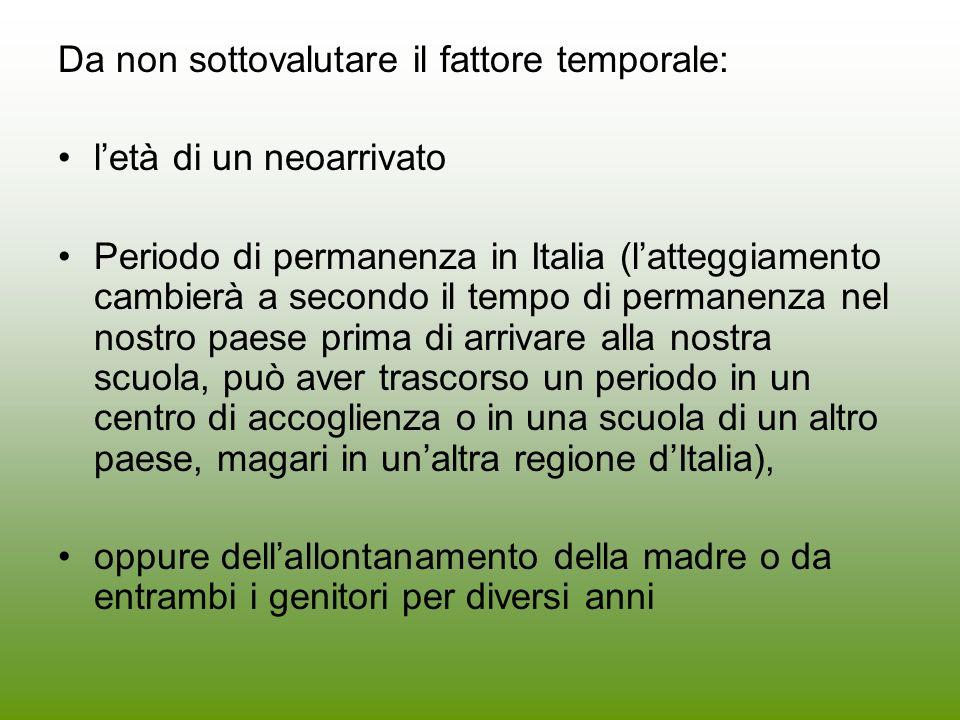 Da non sottovalutare il fattore temporale: letà di un neoarrivato Periodo di permanenza in Italia (latteggiamento cambierà a secondo il tempo di perma