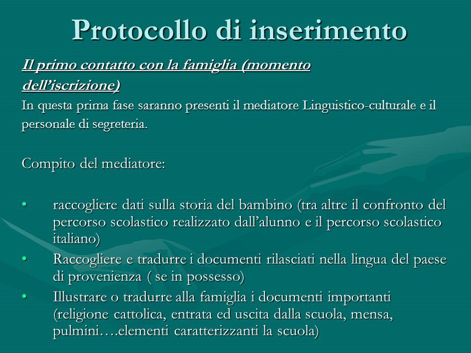 Protocollo di inserimento Il primo contatto con la famiglia (momento delliscrizione) In questa prima fase saranno presenti il mediatore Linguistico-cu