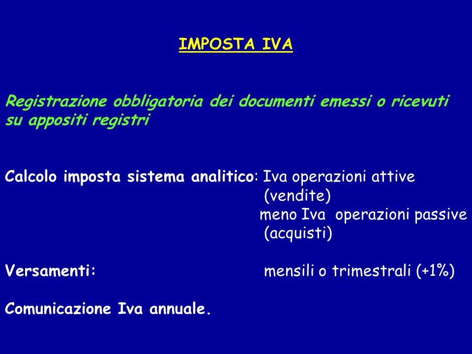 IMPOSTA IVA Registrazione obbligatoria dei documenti emessi o ricevuti su appositi registri Calcolo imposta sistema analitico: Iva operazioni attive (