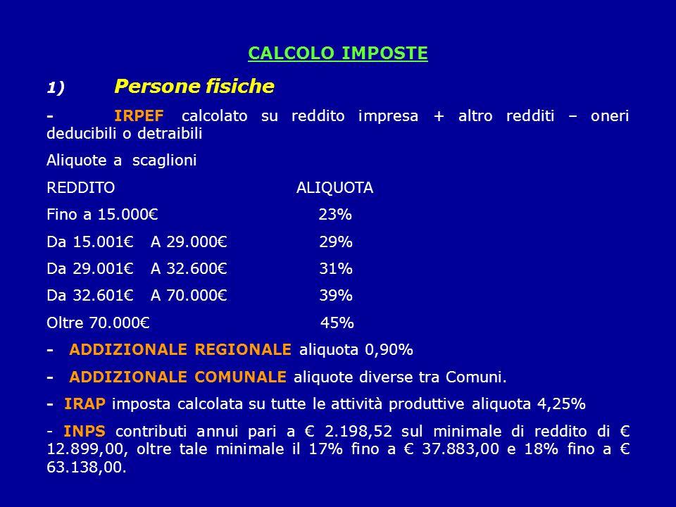 CALCOLO IMPOSTE 1) Persone fisiche -IRPEF calcolato su reddito impresa + altro redditi – oneri deducibili o detraibili Aliquote a scaglioni REDDITO AL