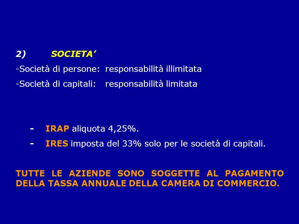 2) SOCIETA -Società di persone:responsabilità illimitata -Società di capitali:responsabilità limitata -IRAP aliquota 4,25%. - IRES imposta del 33% sol