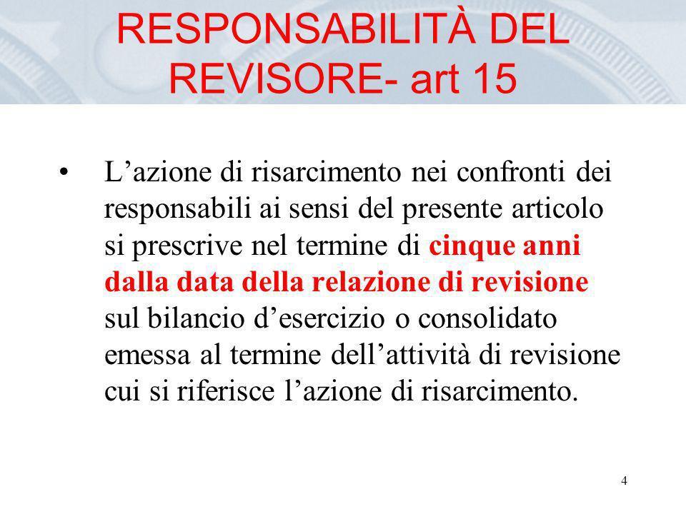 5 ITER DELLE SANZIONI AMMINISTRATIVE E PENALI PROVVEDIMENTI DEL MEF PROVVEDIMENTI DELLA CONSOB