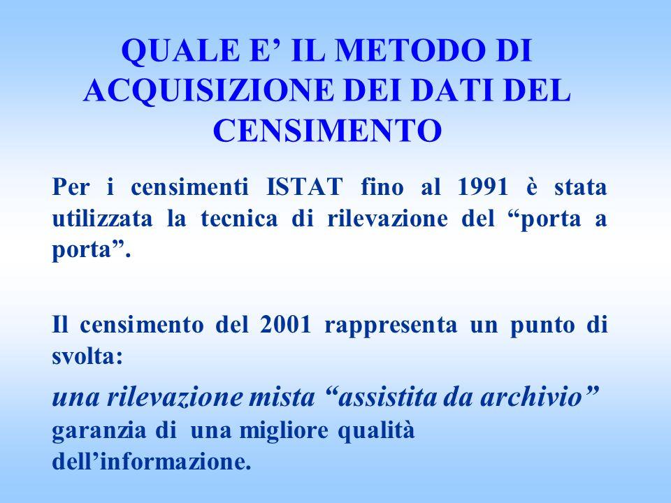 QUALE E IL METODO DI ACQUISIZIONE DEI DATI DEL CENSIMENTO Per i censimenti ISTAT fino al 1991 è stata utilizzata la tecnica di rilevazione del porta a porta.