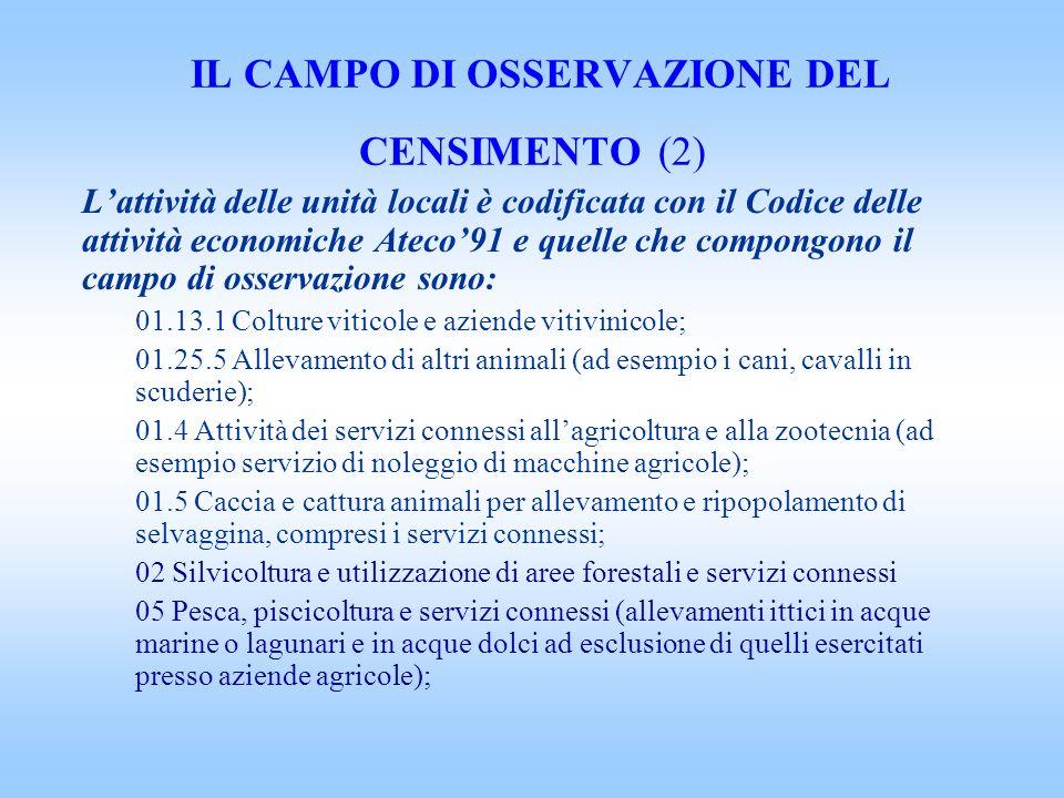 IL CAMPO DI OSSERVAZIONE DEL CENSIMENTO (2) Lattività delle unità locali è codificata con il Codice delle attività economiche Ateco91 e quelle che compongono il campo di osservazione sono: 01.13.1 Colture viticole e aziende vitivinicole; 01.25.5 Allevamento di altri animali (ad esempio i cani, cavalli in scuderie); 01.4 Attività dei servizi connessi allagricoltura e alla zootecnia (ad esempio servizio di noleggio di macchine agricole); 01.5 Caccia e cattura animali per allevamento e ripopolamento di selvaggina, compresi i servizi connessi; 02 Silvicoltura e utilizzazione di aree forestali e servizi connessi 05 Pesca, piscicoltura e servizi connessi (allevamenti ittici in acque marine o lagunari e in acque dolci ad esclusione di quelli esercitati presso aziende agricole);