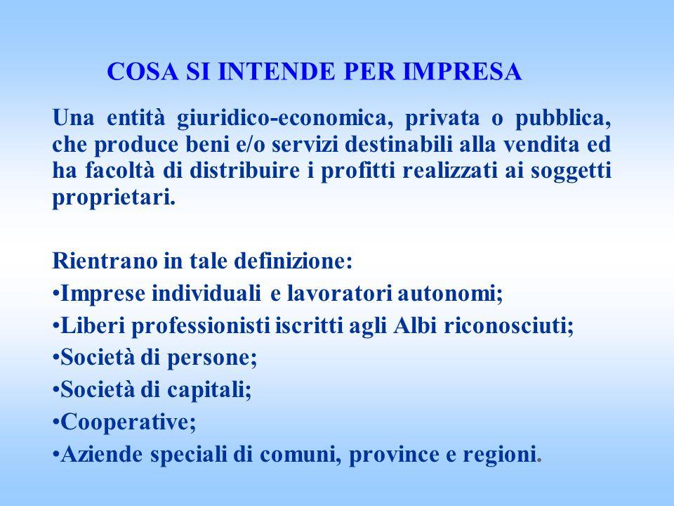 COSA SI INTENDE PER IMPRESA Una entità giuridico-economica, privata o pubblica, che produce beni e/o servizi destinabili alla vendita ed ha facoltà di distribuire i profitti realizzati ai soggetti proprietari.