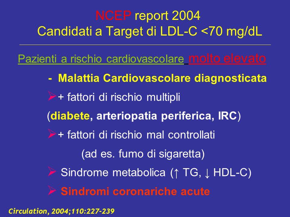 NCEP report 2004 Candidati a Target di LDL-C <70 mg/dL Pazienti a rischio cardiovascolare molto elevato - Malattia Cardiovascolare diagnosticata + fat