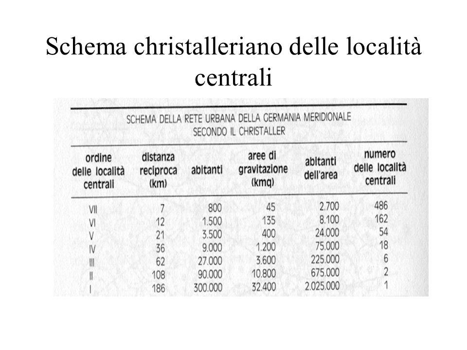 Schema christalleriano delle località centrali