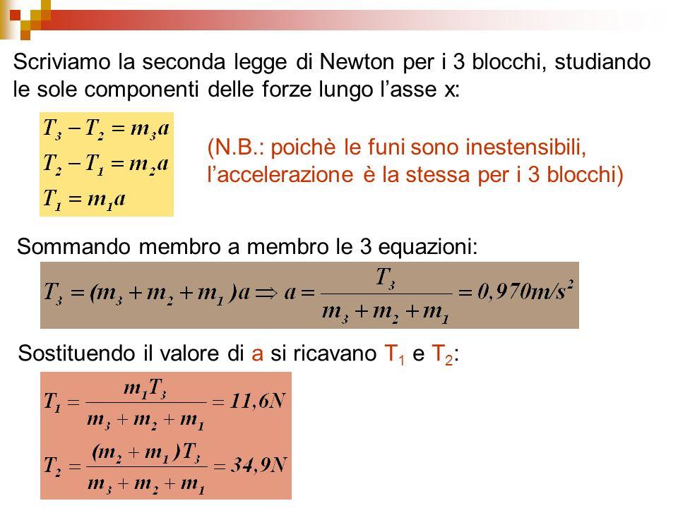 Scriviamo la seconda legge di Newton per i 3 blocchi, studiando le sole componenti delle forze lungo lasse x: (N.B.: poichè le funi sono inestensibili