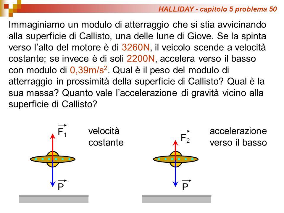 HALLIDAY - capitolo 5 problema 50 Immaginiamo un modulo di atterraggio che si stia avvicinando alla superficie di Callisto, una delle lune di Giove. S