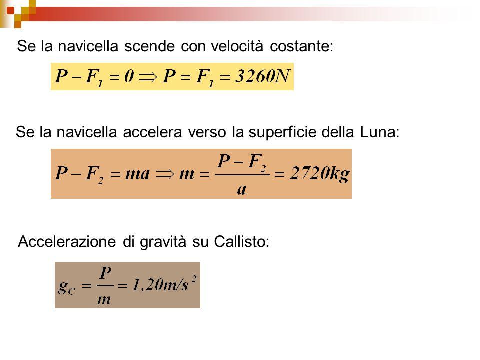 Se la navicella scende con velocità costante: Se la navicella accelera verso la superficie della Luna: Accelerazione di gravità su Callisto: