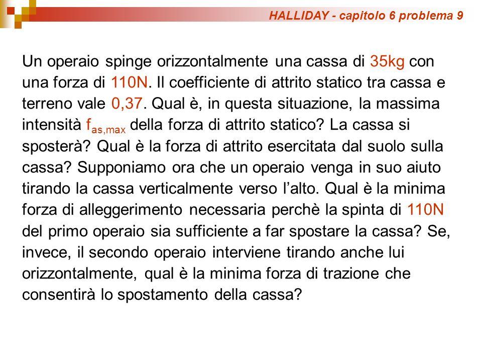 HALLIDAY - capitolo 6 problema 9 Un operaio spinge orizzontalmente una cassa di 35kg con una forza di 110N. Il coefficiente di attrito statico tra cas