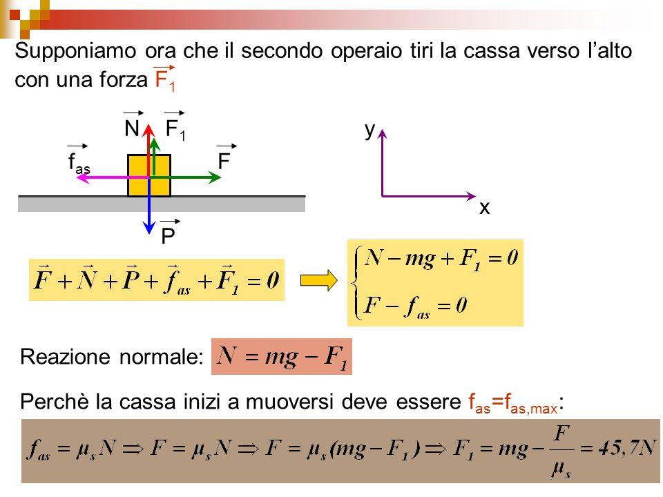 Supponiamo ora che il secondo operaio tiri la cassa verso lalto con una forza F 1 F P N f as F1F1 x y Reazione normale: Perchè la cassa inizi a muover