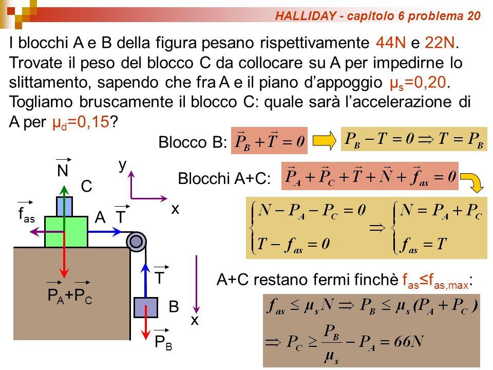HALLIDAY - capitolo 6 problema 20 I blocchi A e B della figura pesano rispettivamente 44N e 22N. Trovate il peso del blocco C da collocare su A per im