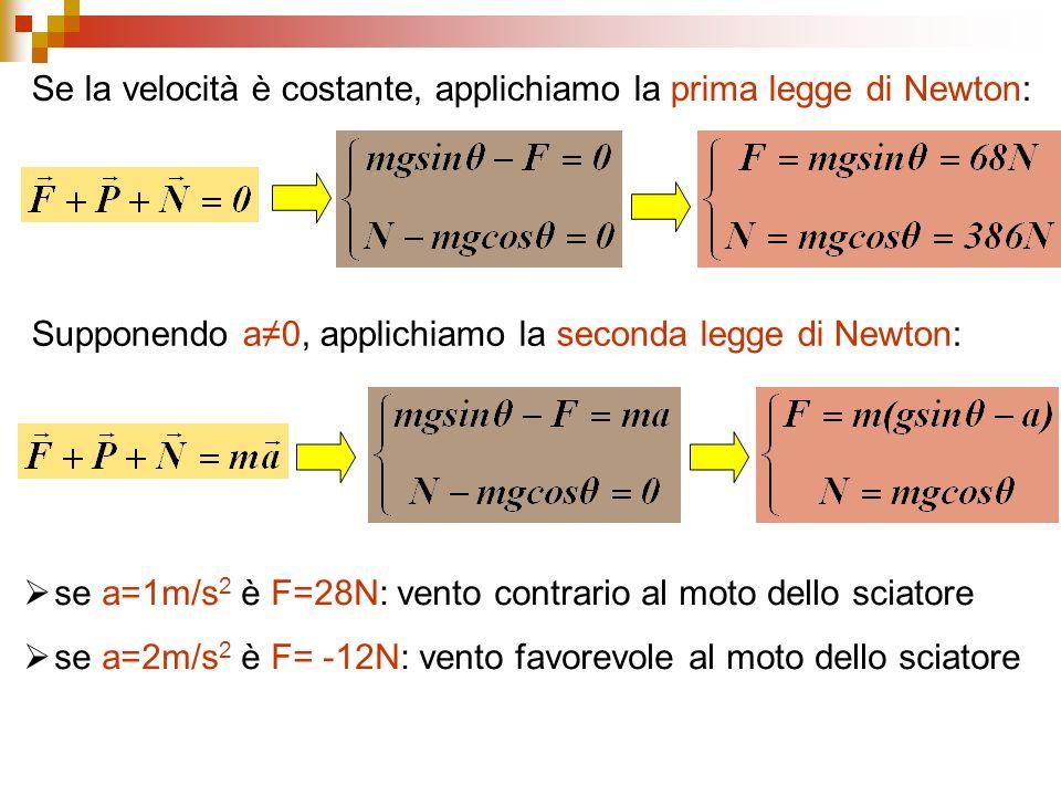 Se la velocità è costante, applichiamo la prima legge di Newton: Supponendo a0, applichiamo la seconda legge di Newton: se a=1m/s 2 è F=28N: vento con