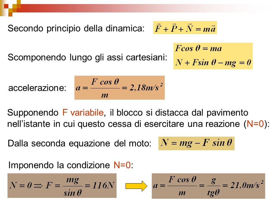 Secondo principio della dinamica: Scomponendo lungo gli assi cartesiani: accelerazione: Supponendo F variabile, il blocco si distacca dal pavimento ne