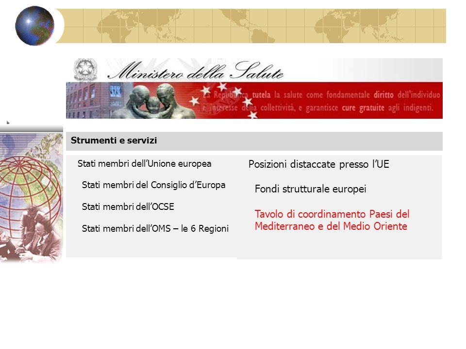 Strumenti e servizi Stati membri dellUnione europea Stati membri del Consiglio dEuropa Stati membri dellOCSE Stati membri dellOMS – le 6 Regioni Posiz