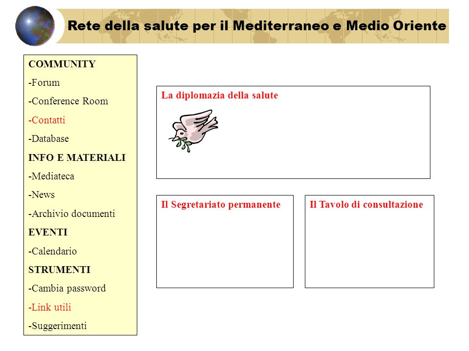 Rete della salute per il Mediterraneo e Medio Oriente COMMUNITY -Forum -Conference Room -Contatti -Database INFO E MATERIALI -Mediateca -News -Archivi