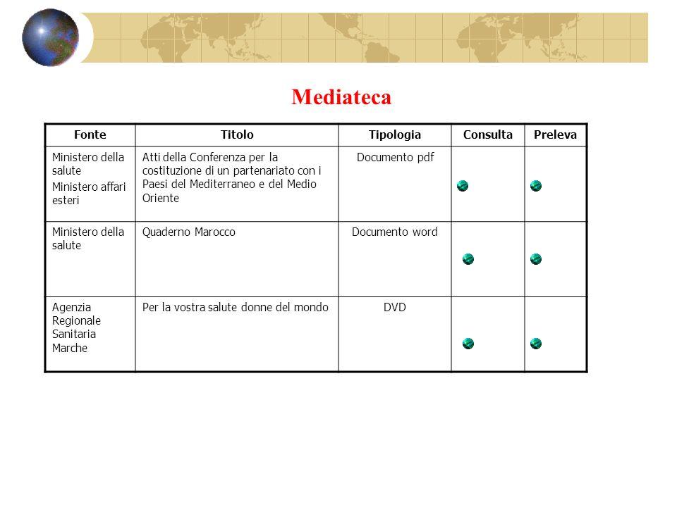 Mediateca FonteTitoloTipologiaConsultaPreleva Ministero della salute Ministero affari esteri Atti della Conferenza per la costituzione di un partenari