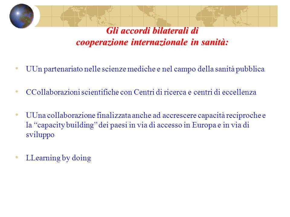 Italia – Tunisia Piano dazione 2008-2009 Attività1° semestre 2008 2° semestre 2008 1° semestre 2008 2° semestre 2008 1.