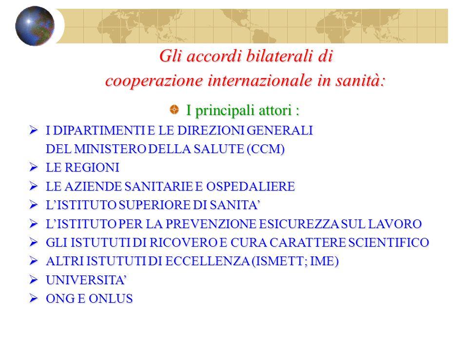 Gli accordi bilaterali di cooperazione internazionale in sanità: I principali attori : I DIPARTIMENTI E LE DIREZIONI GENERALI I DIPARTIMENTI E LE DIRE