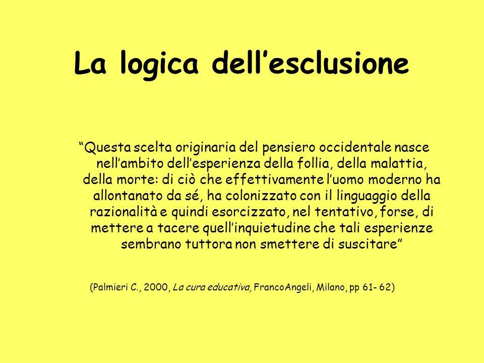 La logica dellesclusione Questa scelta originaria del pensiero occidentale nasce nellambito dellesperienza della follia, della malattia, della morte: