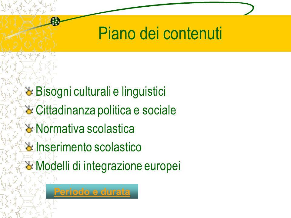 Piano dei contenuti Bisogni culturali e linguistici Cittadinanza politica e sociale Normativa scolastica Inserimento scolastico Modelli di integrazion