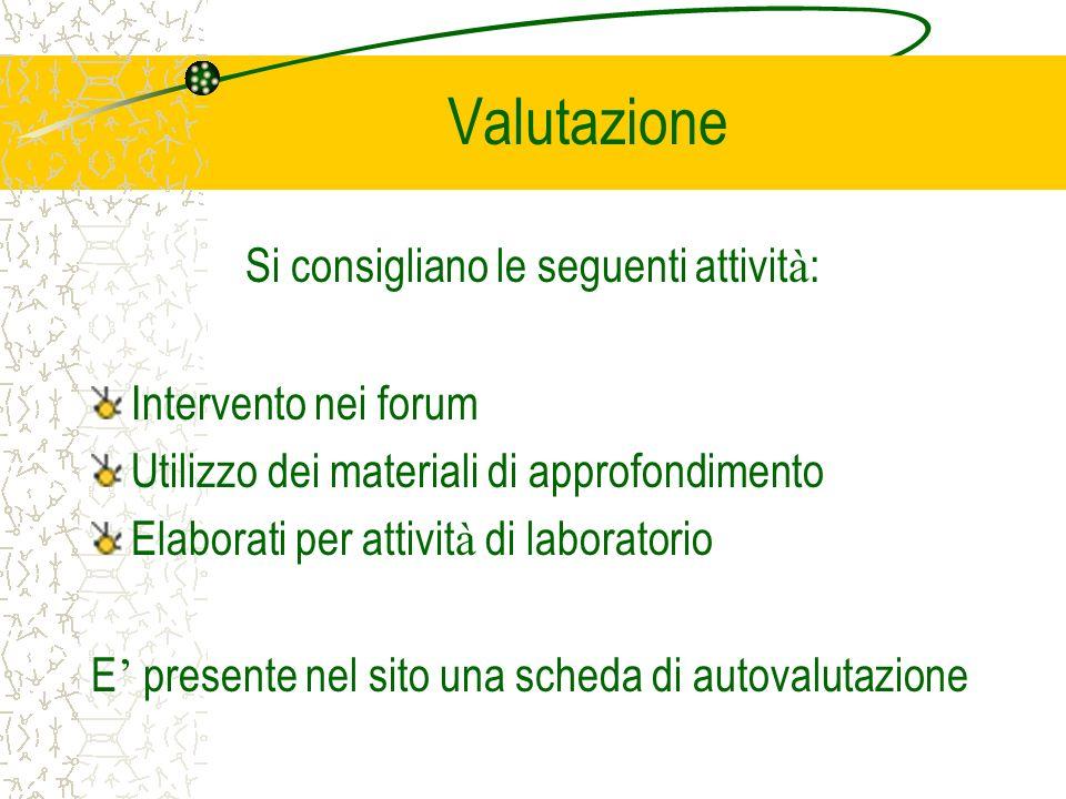 Valutazione Si consigliano le seguenti attivit à : Intervento nei forum Utilizzo dei materiali di approfondimento Elaborati per attivit à di laborator