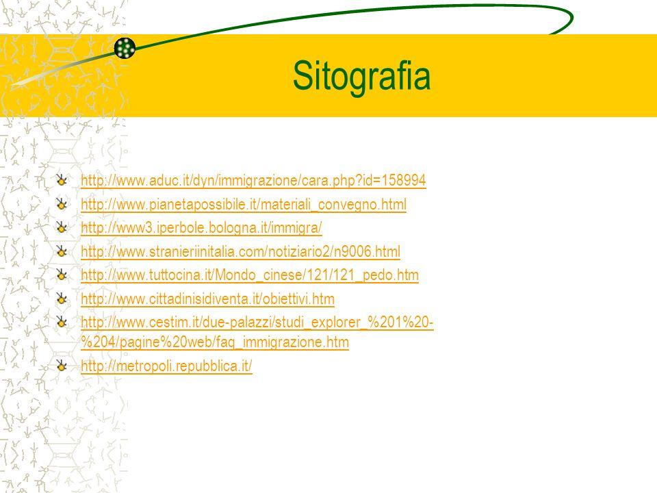 Sitografia http://www.aduc.it/dyn/immigrazione/cara.php?id=158994 http://www.pianetapossibile.it/materiali_convegno.html http://www3.iperbole.bologna.